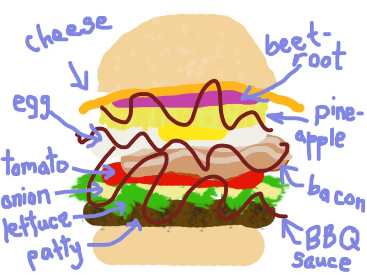 The anatomy of The Lot burger