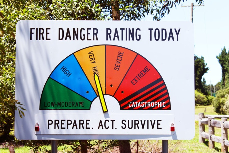 Australia danger rating chart small